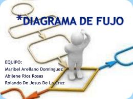 ¿qué es un diagrama de flujo?