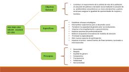 Red para una Mejor Calidad de Vida - Diálogos para el Desarrollo y