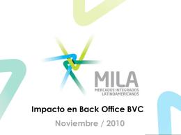 Presentación de Impacto en Back Office BVC