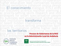 Oportunidades de Especialización RIS3 Andalucía