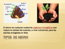TIPOS DE ABONO