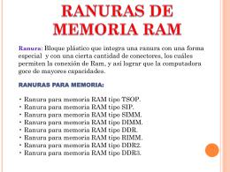 Ranura - Sites