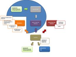 marco de Diseño Desfavorable y sus Interracciones v1.1