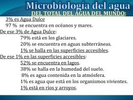 MICROBIOLOGÍA DEL AGUA