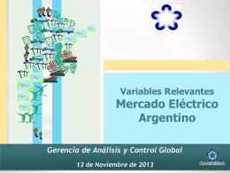 Variables Relevantes MEM Noviembre 2014.