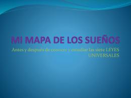 MAPA-DE-LOS-SUEOS