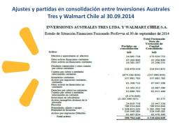 Ajustes y partidas en consolidación entre Inversiones Australes Tres