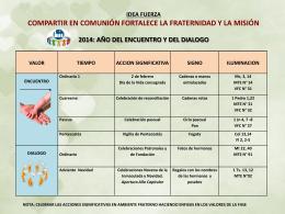 Idea fuerza 2014-2015