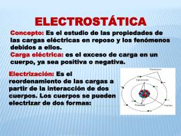 PREICFES ELECTROSTÁTICA (1921217)