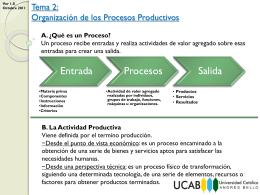 02 Organización de los procesos productivos