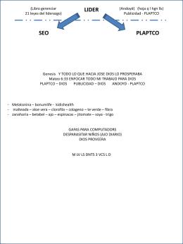 PLAPTCO - Inicio