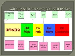 LAS GRANDES ETAPAS DE LA HISTORIA