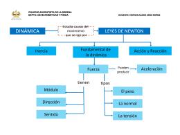 1. Fuerza de roce ESTÁTICO - Colegio Adventista La Serena