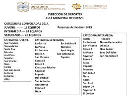 Listados Ligas Deportivas Tamazula