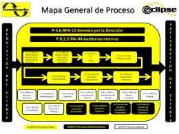 Anexo I Mapa General de Proceso