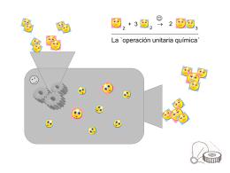 Metodología general para el diseño de reactores químicos