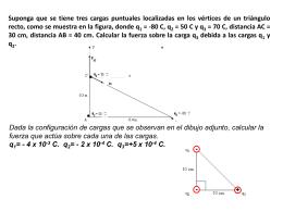 Ley de Coulomb (Problemas)