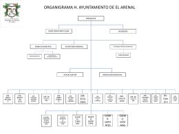 d) ORGANIGRAMA EL ARENAL octubre 2012