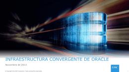 Sistemas Vblock - EMC Corporation