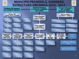 municipio praxedis g. guerrero estructura organica