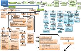4.-Mapa-conceptual