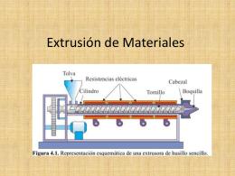 Extrusión de Materiales