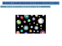 BIOLOGIA Bloque 1 Destreza 2