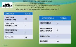 MINSTERIO DE OBRAS PÚBLICAS OFICINA DE ASESORIA LEGAL