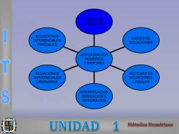 Métodos Numéricos UNIDAD 1