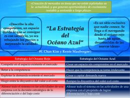 La Estrategia del Océano Azul - wiki-yeni