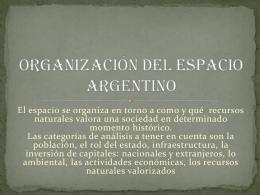 Organización del espacio argentino