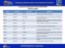 Jornada de Cedulación martes 22/07/2014
