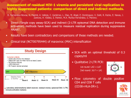 AIDS 2008 PowerPoint Template