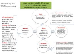 Mapa conceptual Etica moral principio