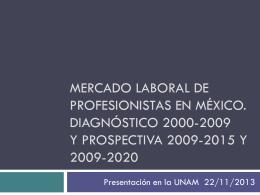 Mercado laboral de profesionistas en México. Diagnóstico 2000