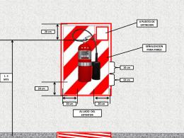 zona de extintores