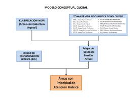 Modelo conceptual_final