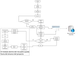 PPT_Flujograma - Proceso Mejorado