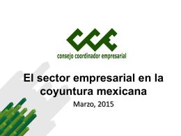 Agenda por México - Asociación Nacional de Industriales y