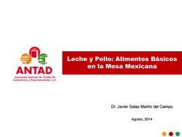 Leche y Pollo: Alimentos Básicos en la Mesa Mexicana