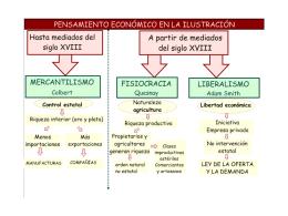 mercantilismo y liberalismo