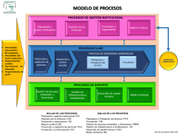 modelo de procesos itslv rev 04