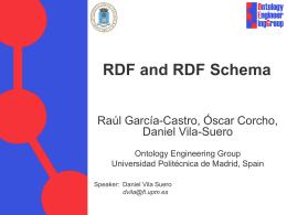 RDF(S) - Repositorio CEDIA