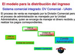 Slide 1 - Cocogum