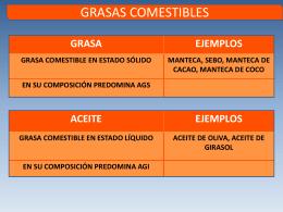 grasas vegetales - Fundación Vicente Tormo