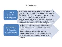 MATERIALISMO - Marcos Fidel
