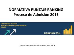 NORMATIVA PUNTAJE RANKING Proceso de Admisión 2015