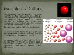 Modelo de Dalton.