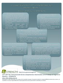 LLP–LdV–ToI: Estructuración de las competencias