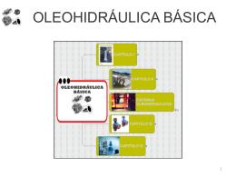 OLEOHIDRÁULICA BÁSICA
